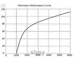 Nouveau Chrome Bbc Sbc Chevy Alternateur Convient 110a 1 Fil Ho Auto-excitant Énergie